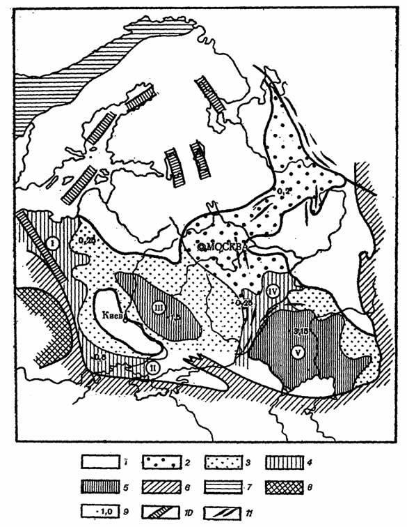 Восточно-Европейской