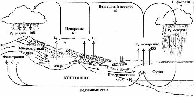Физическая география